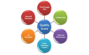 3 ways to improve quality score